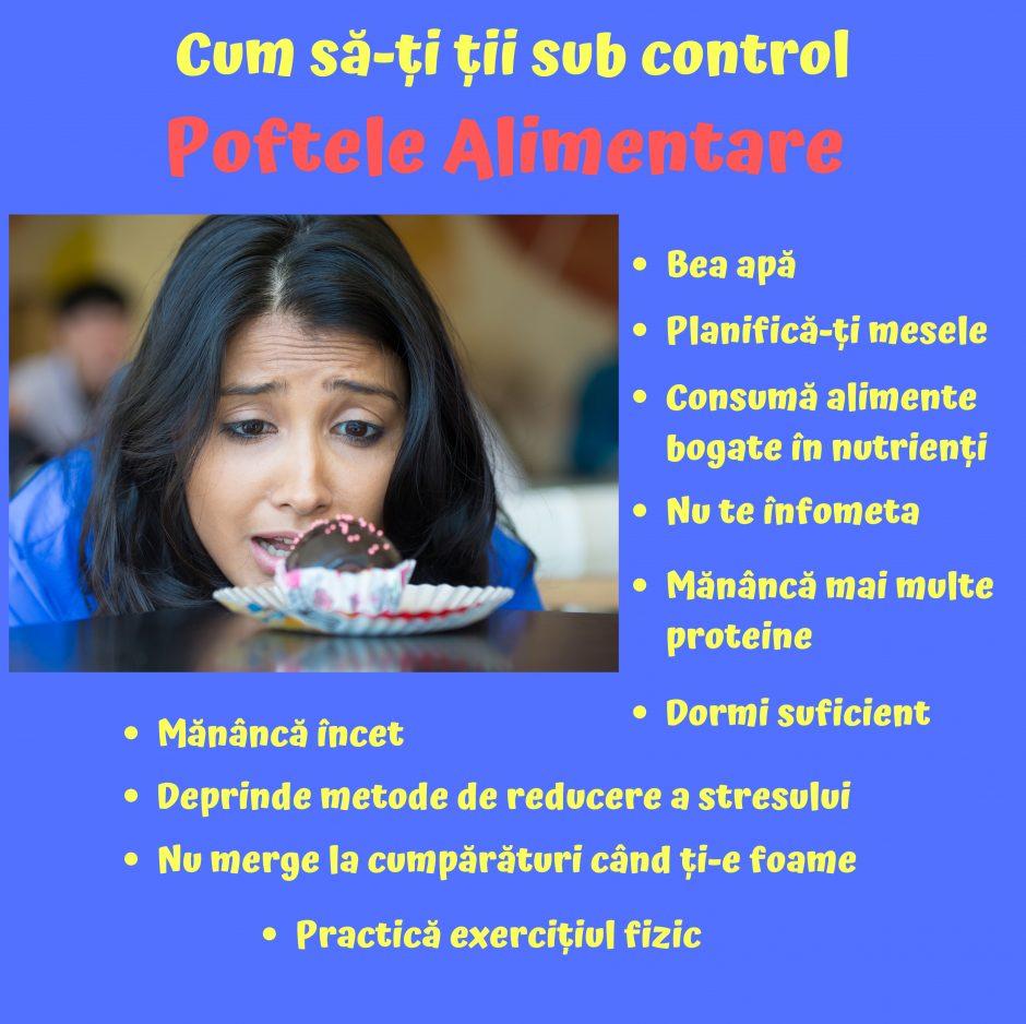 Cum să-ți ții sub control poftele alimentare